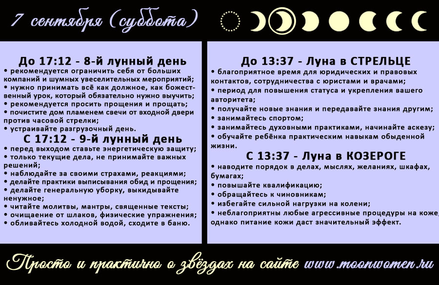 Диета 28 Лунного Дня. 28 лунный день: характеристика и особенности дня